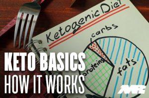 keto Basics How It Works