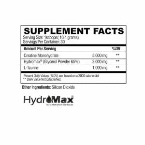 Locked Down Supp Facts