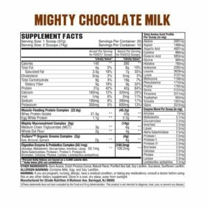 Feast Complete Protein - Mighty Chocolate Milk Supp Facts